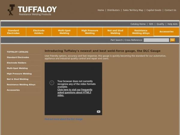 tuffaloy.com